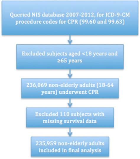 Icd9 code diabetes diabetes drugs incretins jpg 1127x1280
