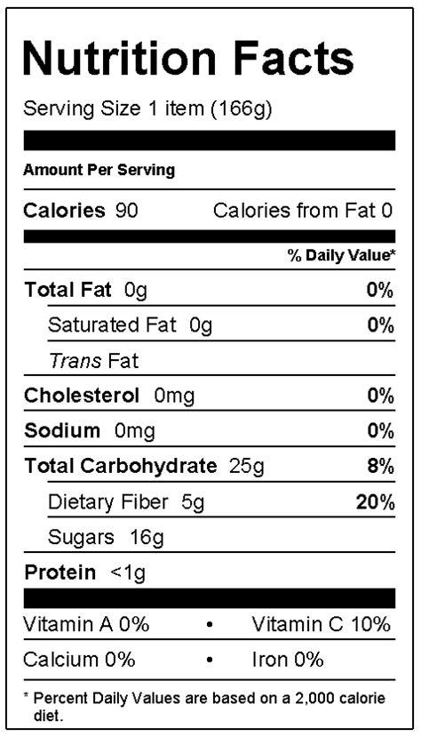 asian pear nutritional information jpg 478x837